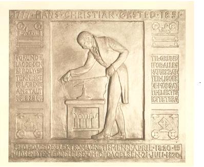 HC Ørsted Memorial Plate